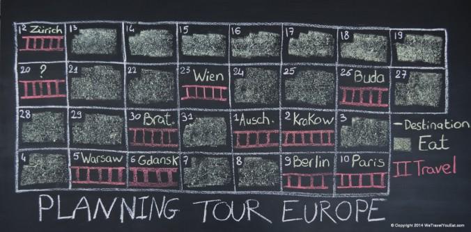 planning Voyage Europe Est
